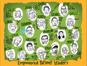 Sketch of Workshop attendees